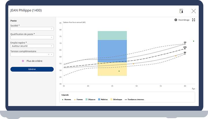 Altays Simulation salariale